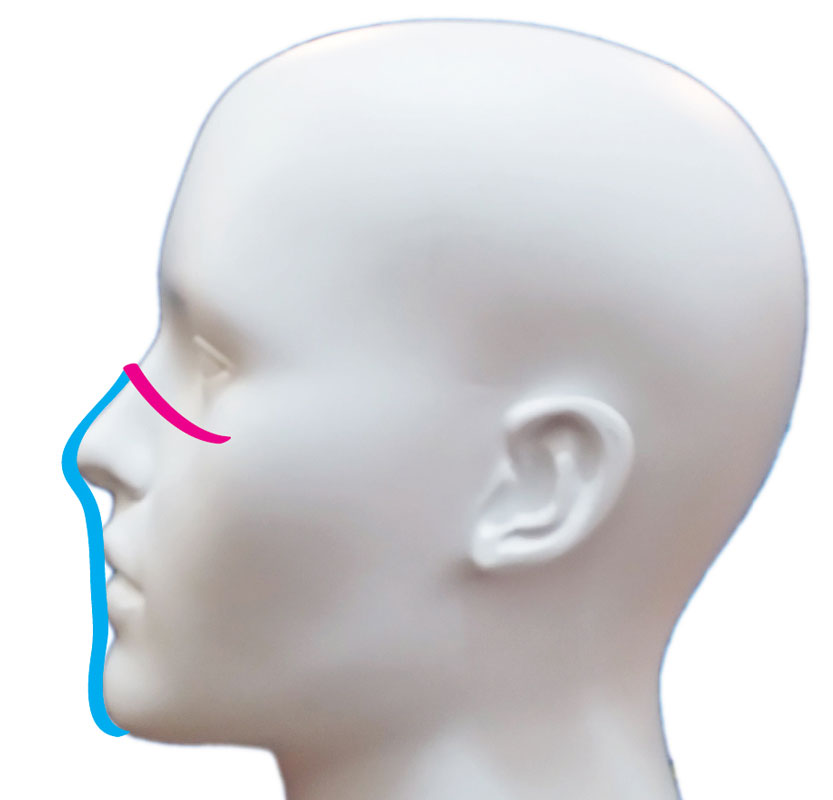 Breathe Healthy Face Sizing Measurements side view